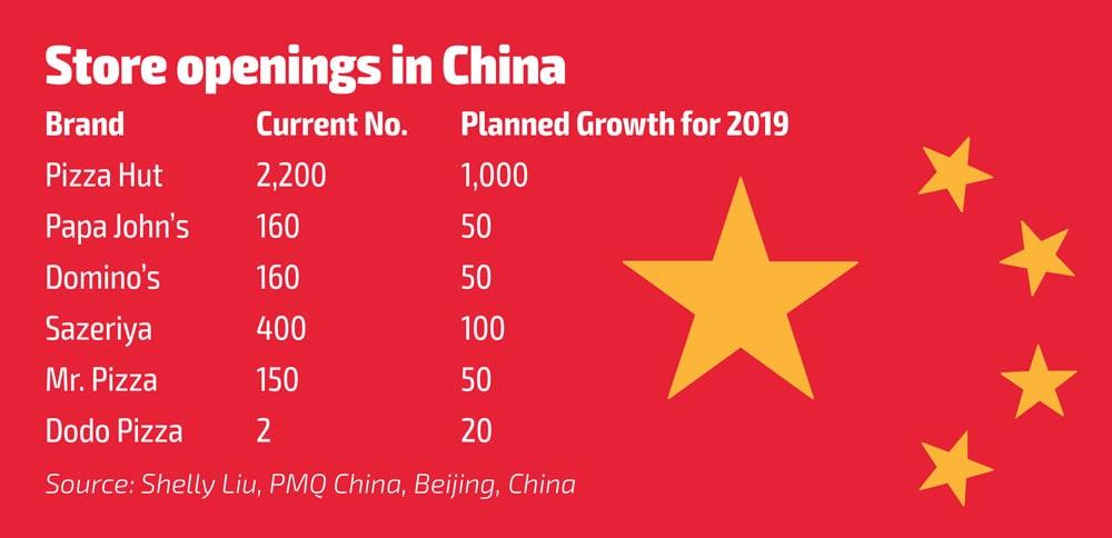 china open store 2020