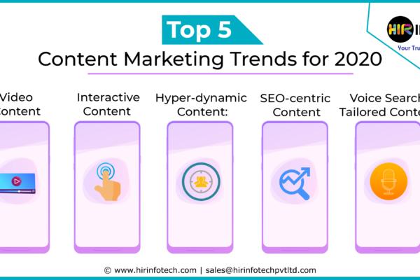 Content Marketing Trand 2020