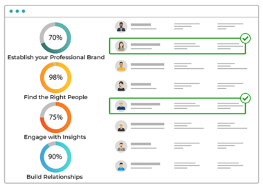 LinkedIn Lead Generation Agency, LinkedIn Marketing Solutions